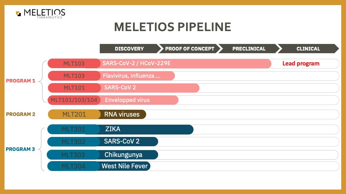 Meletios Pipeline